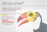 12 choses à savoir sur le Brésil et l'Amérique Latine
