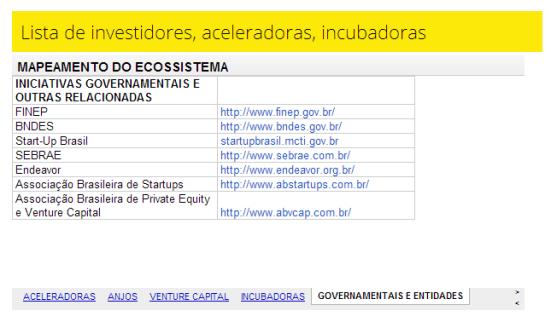 ecosysteme web brésil